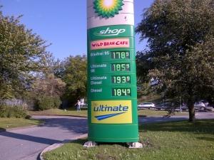 diesel price in Europe